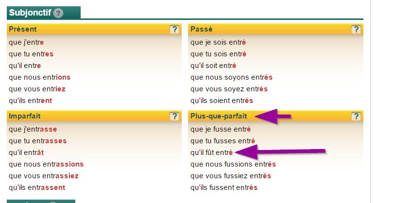 Sans Que Subjonctif Question Orthographe Voltaire